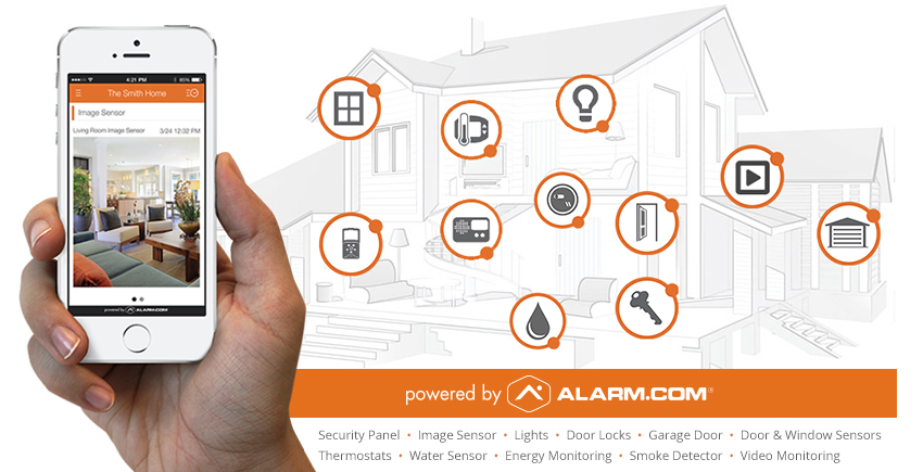 Security is the foundation of the smart home for Smart home alarm system