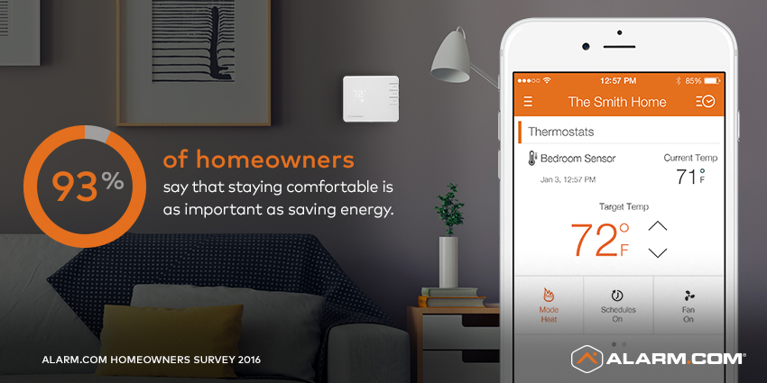 Alarm.com Homeowners Smart Home Survey Comfort