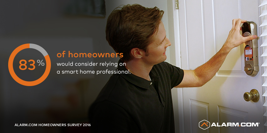 Alarm.com Homeowners Smart Home Survey Professional
