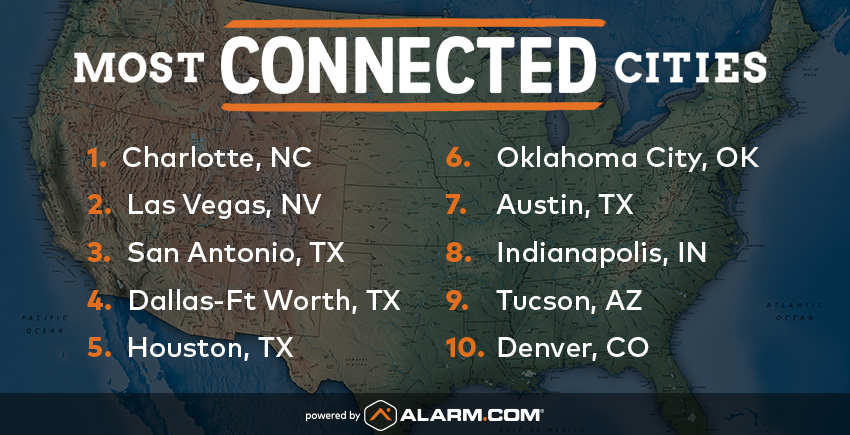 Alarm.com Most Connected Cities.jpg