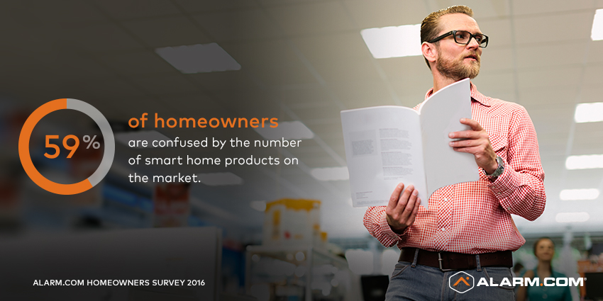 Alarm.com Smart Homeowners Survey Confused.jpg