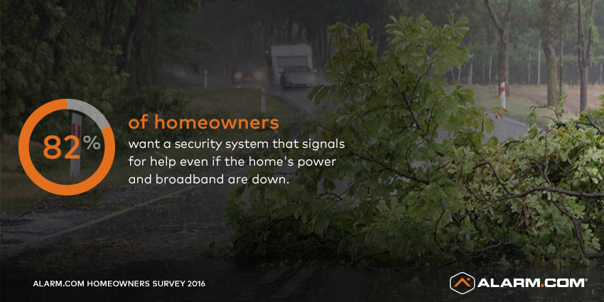 Alarm.com Smart Homeowners Survey Security.jpg