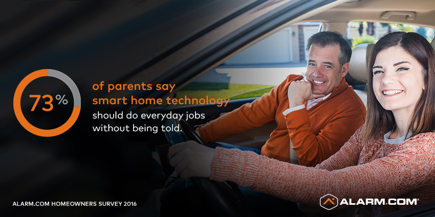 Smart home parents survey 73.jpg